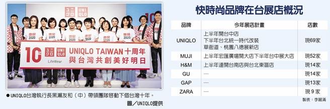 快時尚品牌在台展店概況  ●UNIQLO台灣執行長黑瀨友和(中)帶領團隊啟動下個台灣十年。圖/UNIQLO提供