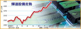 半導體商第一家 美銀:輝達市值將破5,000億美元