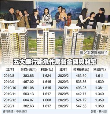 五大國銀7月新增房貸 今年最高
