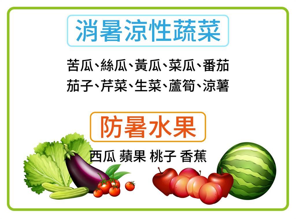 消暑涼性蔬果