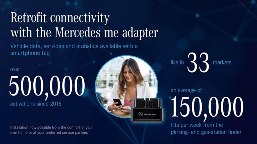 Mercedes-Benz舊車型專用的Mercedes me適配器 全球已銷售突破50萬具