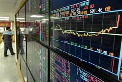 存股族今年日子難過 全球前1200大企業配息銳減3兆