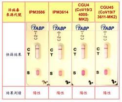 尖端醫新冠試劑通過病毒驗證 本月進行臨床試驗申請