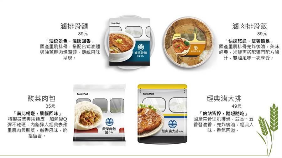 台鐵8/26再推4款鮮食 35元有酸菜肉包 - 生活
