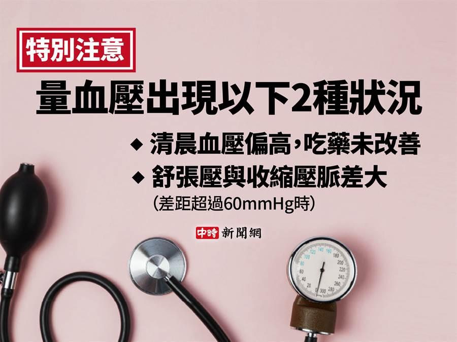 量血壓出現以下2種狀況,要特別注意