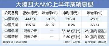 四大AMC 上半年業績重摔