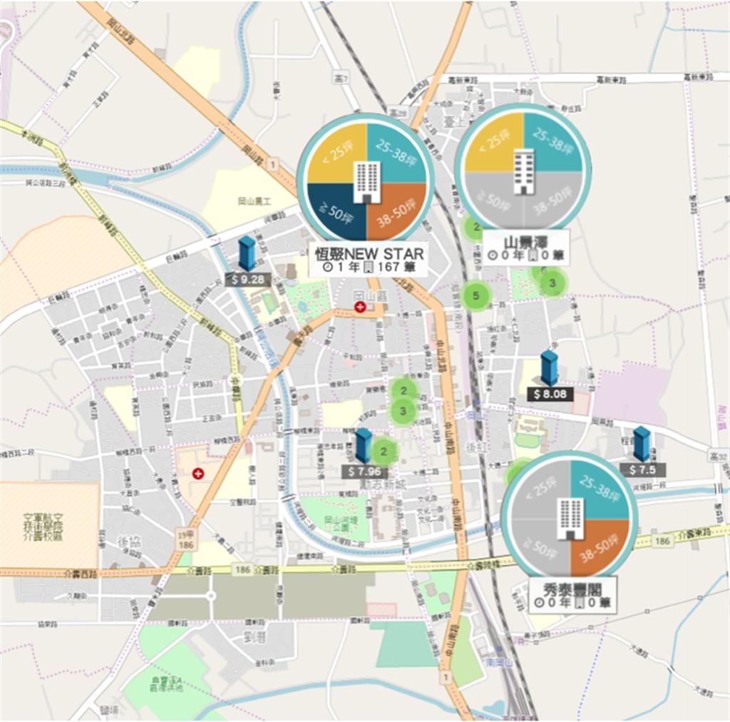 岡山生活圈