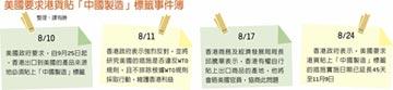 港貨標中國製造 美延至11/9實施