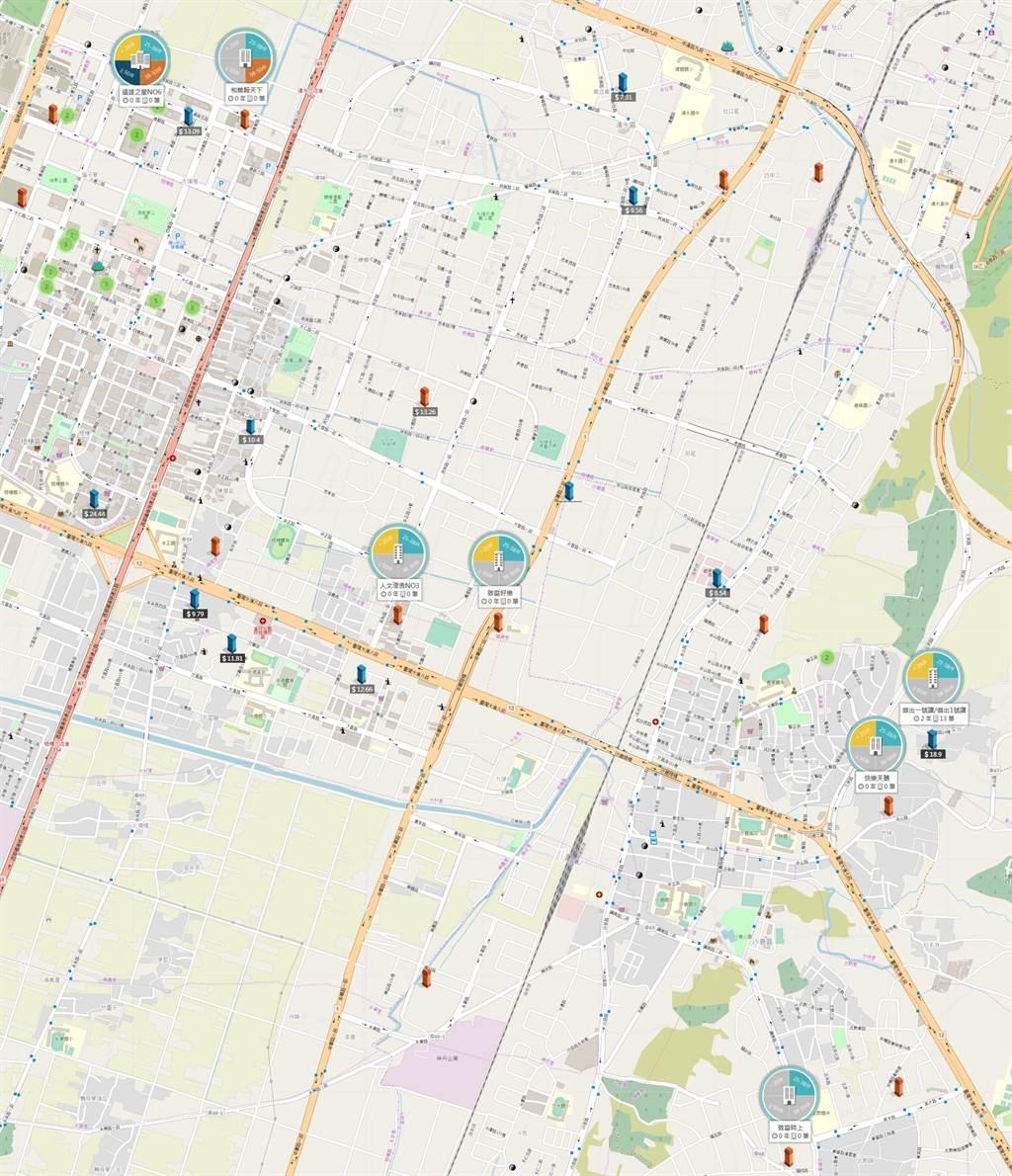 沙鹿市區、梧棲區、台中港市鎮中心區域實價分析