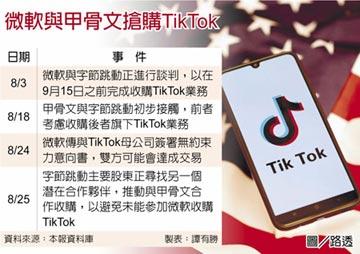 字節跳動股東 推甲骨文競標TikTok