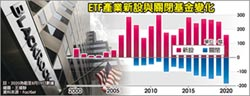 市場動盪加劇 ETF產業大洗牌