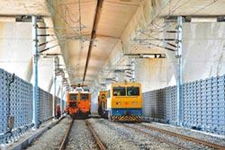 京台高鐵意義重大 陸戰略大通道