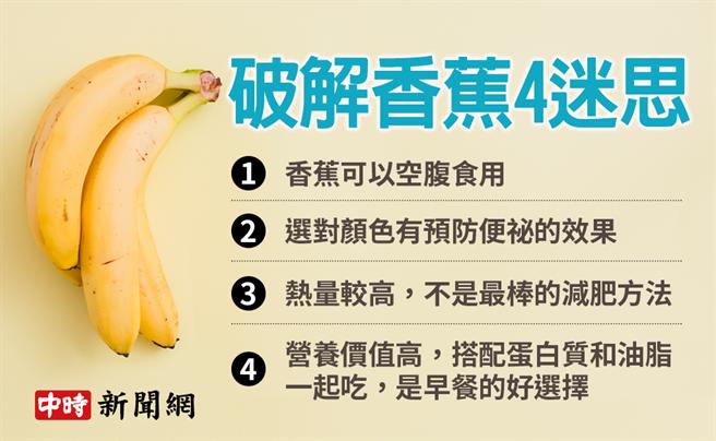 破解香蕉4迷思