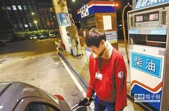 連2周凍漲 明天汽、柴油價格不調整