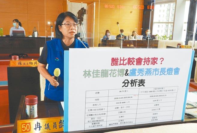 台中市議員冉齡軒就前市長林佳龍任內舉辦的花博和盧秀燕舉辦的台灣燈會,透過分析表比較「誰比較會持家」。(陳世宗攝)
