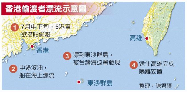 香港偷渡者漂流示意圖
