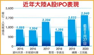 A股今年IPO募資 十年新高 新興產業成主力