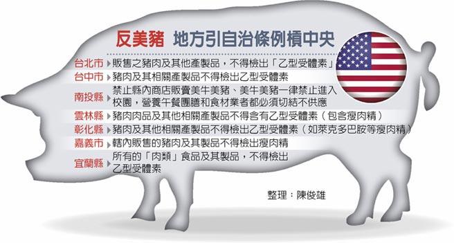 反美豬 地方引自治條例槓中央