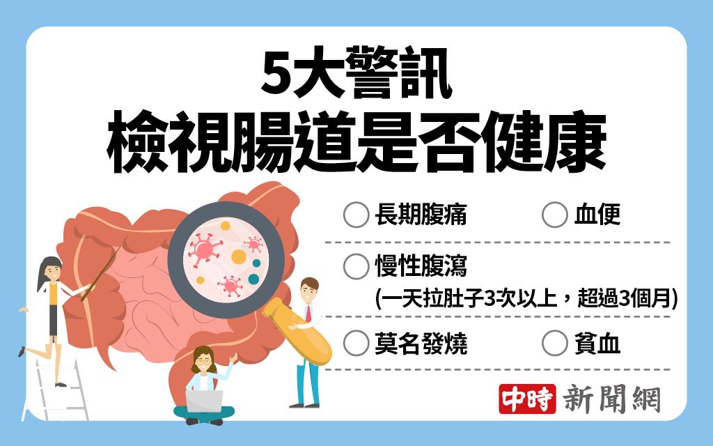 5大警訊檢視腸道是否健康