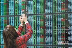 權值股遭拋售!台股尾盤爆量470億、收跌137點 月線終止連4紅