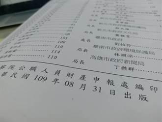 李厚慶妻財報2次完全相同疑複製貼上 白舒樺:依規定申報可受公評