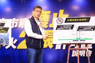 對抗中火悍將 台中市環保局長吳志超請辭獲准