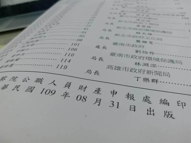監院公布最新財產申報(張理國攝)