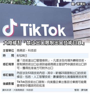 陸祭限令 TikTok出售生變