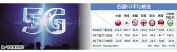 台灣5G網速 躋身世界第四