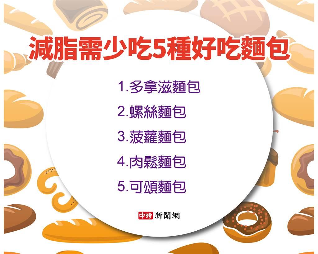 減脂需少吃5種好吃麵包