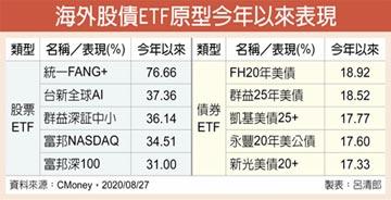 海外ETF 陸股、美債最亮眼