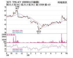 熱門股-TPK 利多帶動價量齊揚