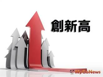 台北市住宅補貼申請數量創新高