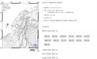 地牛翻身!東部外海規模4.6地震 最大震度台東3級