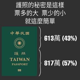 新版護照中華民國與TAIWAN字樣  李俊俋:票多的大,票少的小
