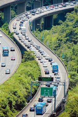 不能出國 暑期國道交通量接近連假規模