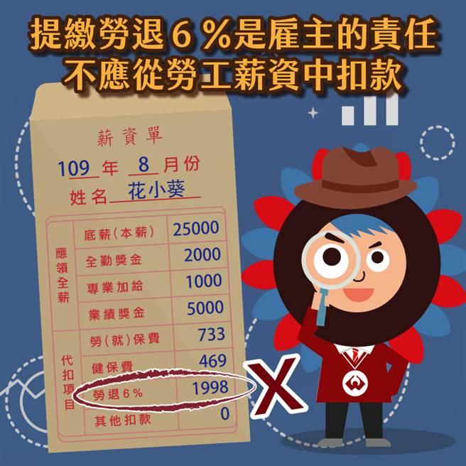 勞保局表示,退休金應由雇主負擔,不能從勞工的薪水扣除。(圖擷自勞保局臉書)