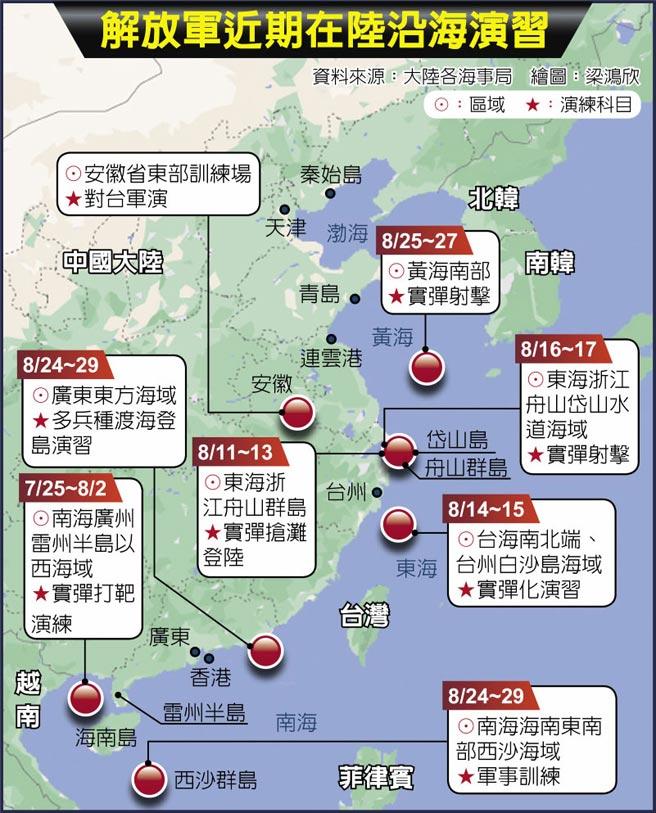 解放軍近期在陸沿海演習
