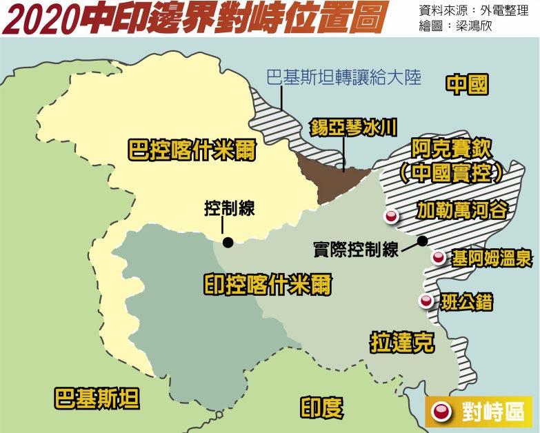 2020中印邊界對峙位置圖