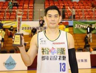 夏季挑戰賽》呂政儒當期中考 摘MVP率裕隆雪恥