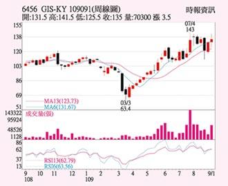 GIS-KY 外資升目標價