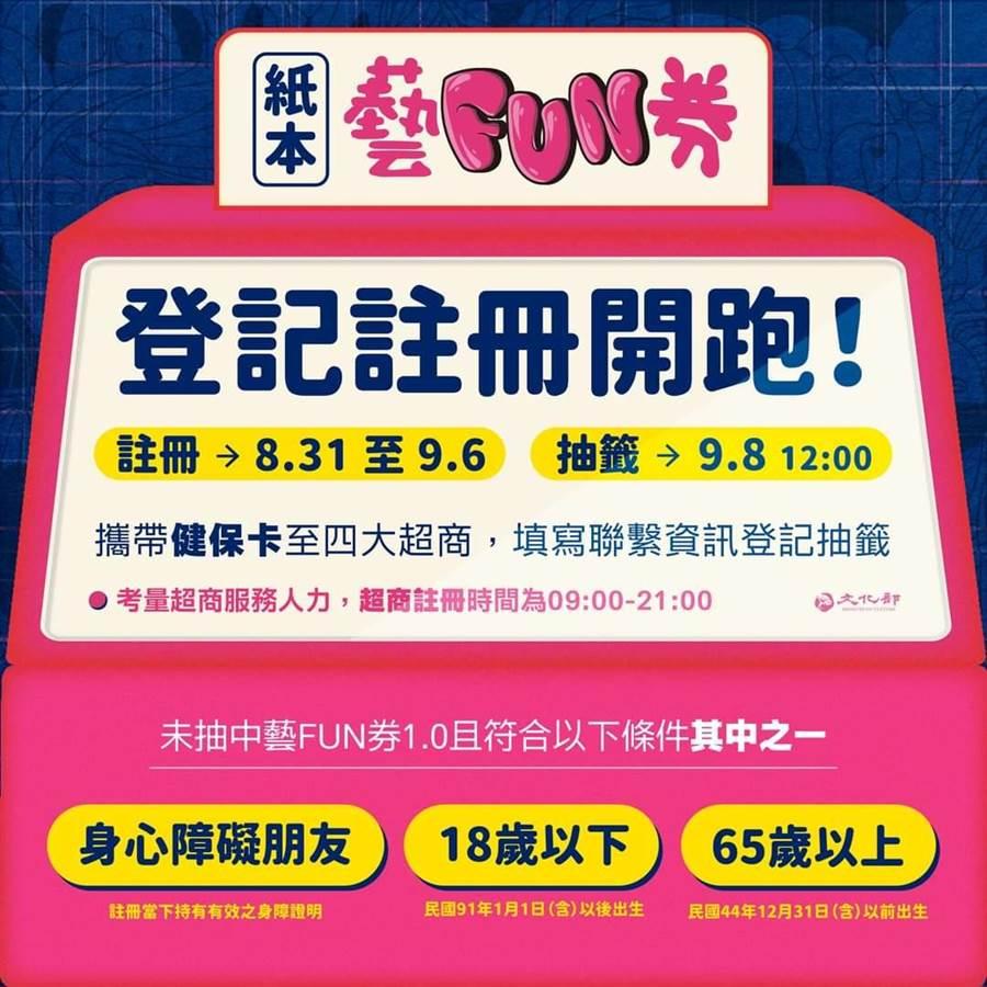 文化部將在9月8日以律師見證的公開形式下抽出藝FUN券2.0得主。(文化部提供)