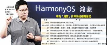 华为鸿蒙2.0 将用在PC、手环