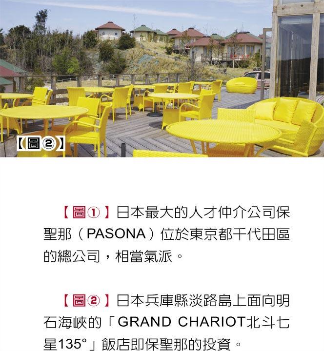 【圖 ╮j日本兵庫縣淡路島上面向明石海峽的「GRAND CHARIOT北斗七星135°」飯店即保聖那的投資。