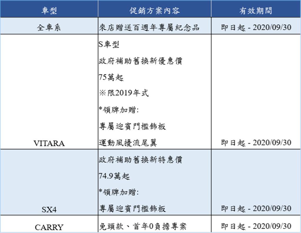 2020年9月SUZUKI促銷方案