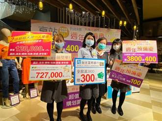 百貨預熱周年慶 京站推預備慶優惠更勝周年慶