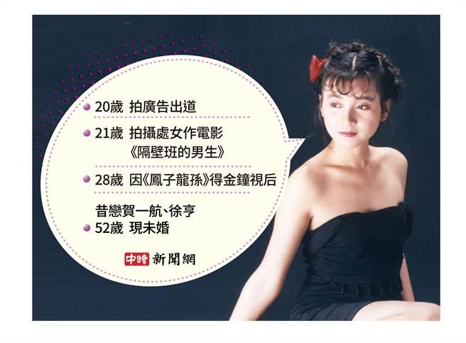 王美雪顏值高被譽「小林青霞」