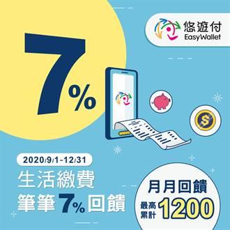 生活繳費用悠遊付 年底前享7%回饋最多賺1200儲值金