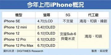 新iPhone出貨 恐僅6,300萬支