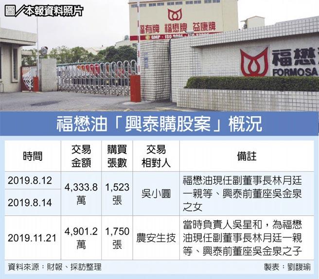 福懋油「興泰購股案」概況圖/本報資料照片